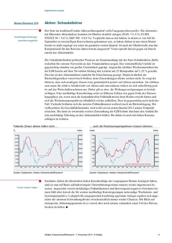 Kapitalmarkt kompaktMarkus Reinwand, CFA                  Aktien: Schaukelbörse                                      Der S...