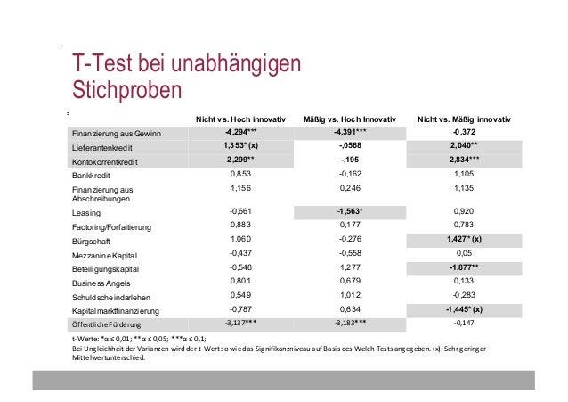 Die Finanzierungsstruktur innovativer Unternehmen in Deutschland