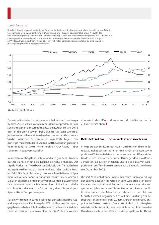 Kapital und Märkte 04.2013 Slide 3
