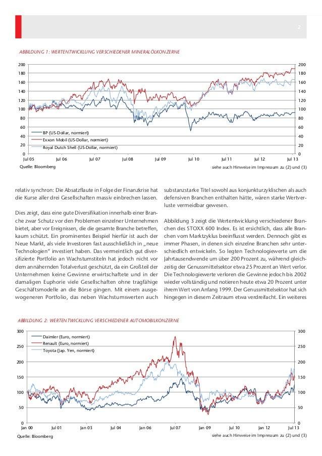 Kapital & Märkte: Ausgabe August 2013 Slide 2