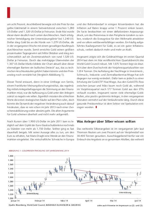 Kapital & Märkte: Ausgabe Juli 2014 Slide 2