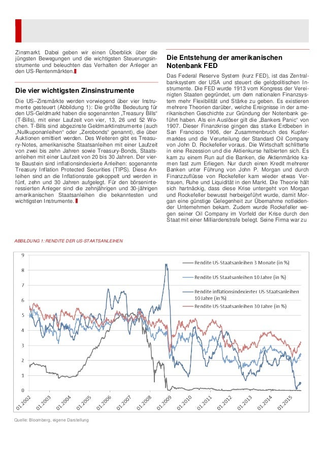 Zinsmarkt. Dabei geben wir einen Überblick über die jüngsten Bewegungen und die wichtigsten Steuerungsin- strumente und be...