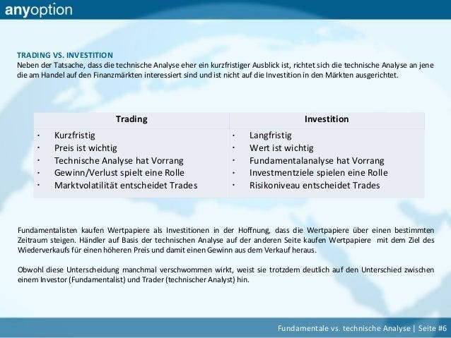 Technische Analyse vs. Fundamentalanalyse im Handel