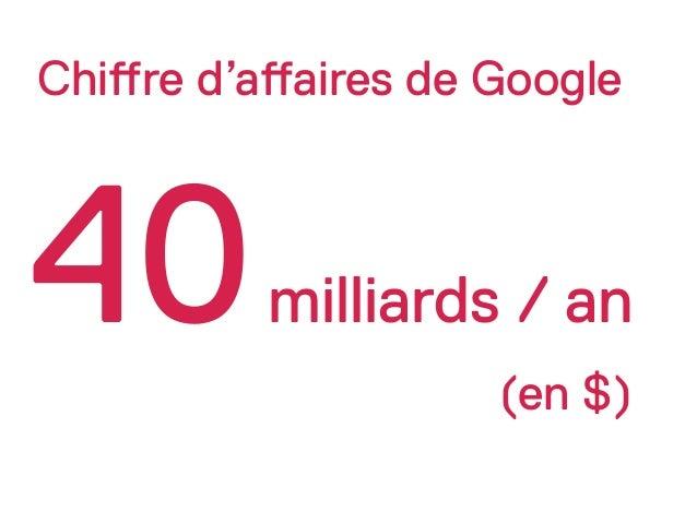La question de la langue à l'époque de Google Slide 2