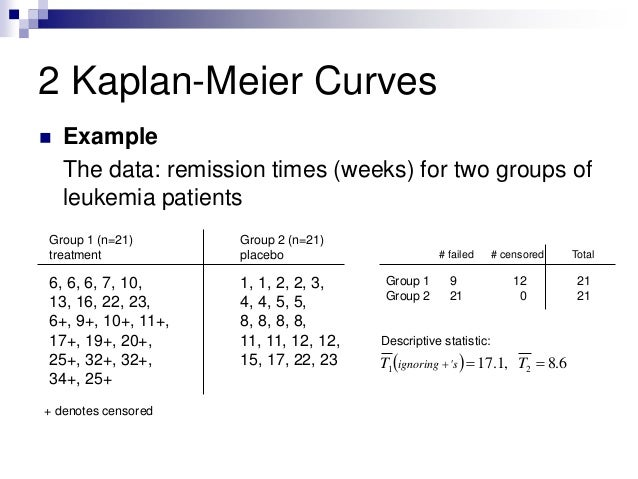 kaplan meier survival curves and the log rank test