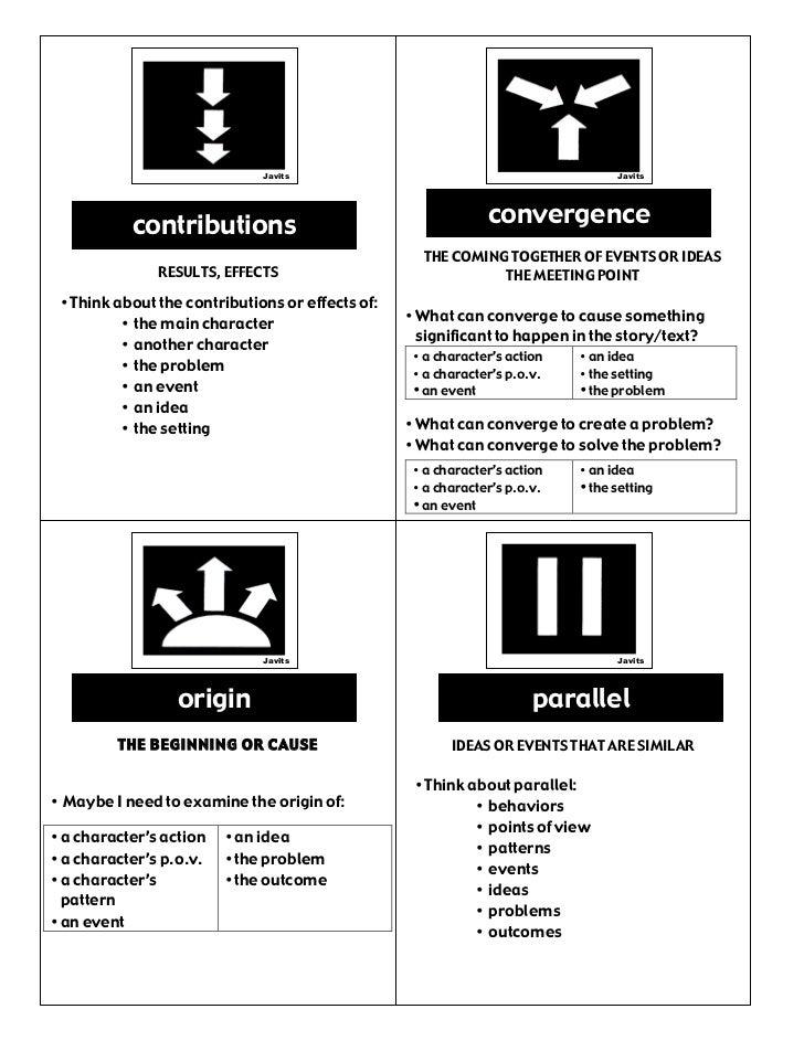 icons depth complexity context kaplan universal concepts