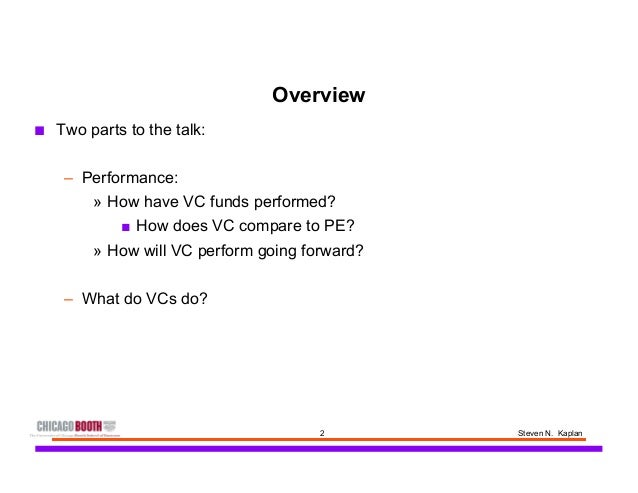 Venture Capital Returns  Slide 2