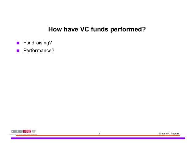 Venture Capital Returns  Slide 3