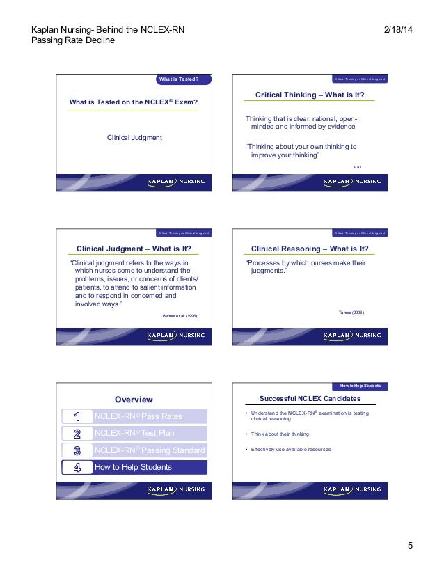 Kaplannursing behindthenclexpassrate19feb2014-140218083156-phpapp02