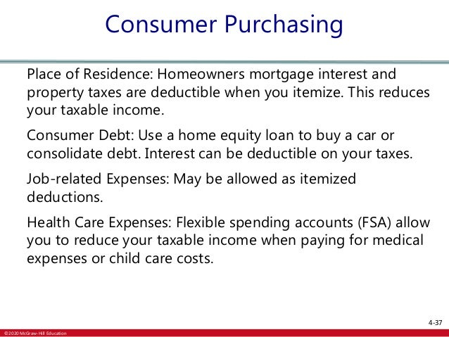 Home Equity Loan Interest Deduction 2020.Personal Finance Chapter 4 Powerpoint