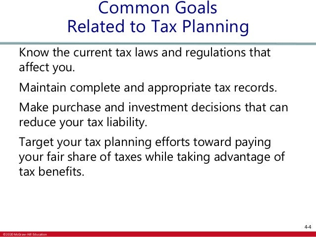 List Of Itemized Deductions 2020.Personal Finance Chapter 4 Powerpoint