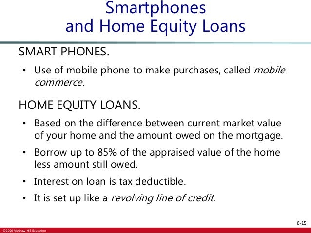 Home Equity Loan Interest Deduction 2020.Personal Finance Chapter 6 Powerpoint