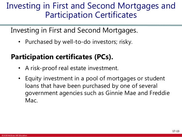 Second Home Mortgage Interest Deduction 2020.Personal Finance Chapter 17 Powerpoint