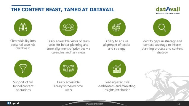 Case Study] Taming the Content Beast at DatAvail