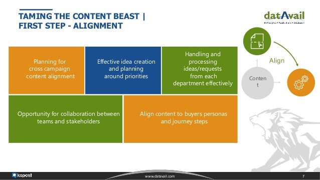 case of study savage beast Preparing a case study it helps to have a system when sitting down to prepare a case study as the amount of information and issues to be resolved can initially seem quite overwhelming the.