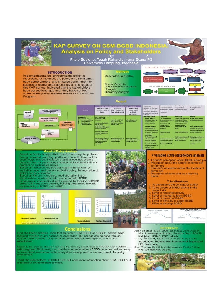 Kap survey on csm bgbd indonesia analysis on policy and stakeholders.