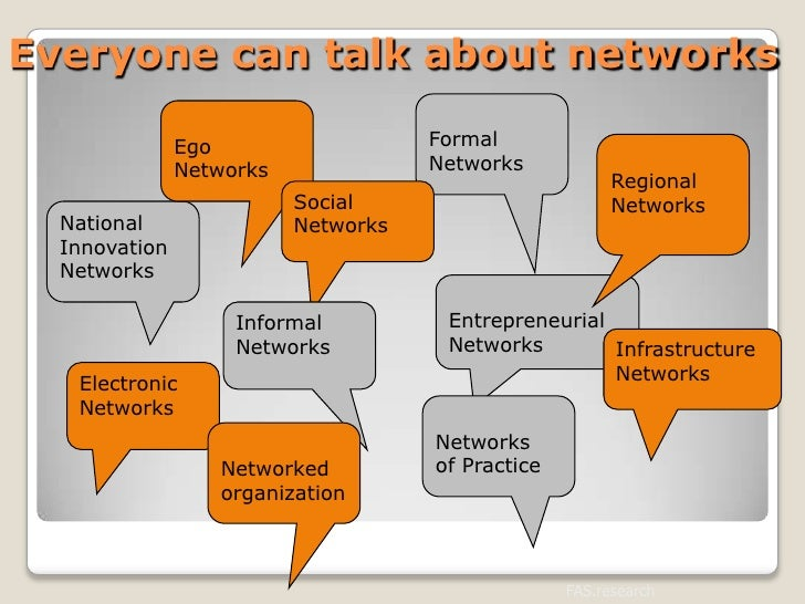 Everyone can talk about networks               Ego                   Formal               Networks              Networks  ...