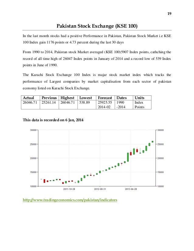 Margin Trading System Kse – Pakistan News Service