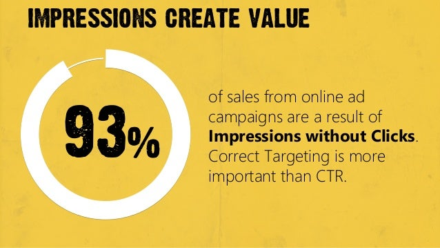 impressions create value               of sales from online ad   93%               campaigns are a result of              ...