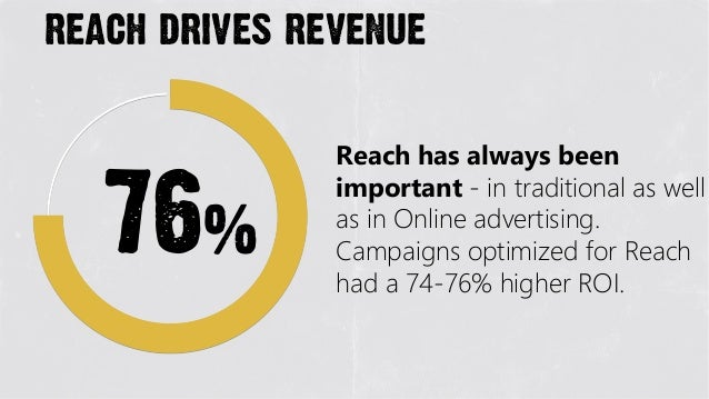 reach drives revenue               Reach has always been   76%               important - in traditional as well           ...