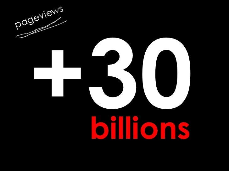 billions +30  pageviews