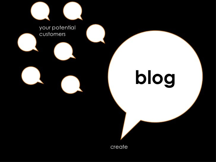 blog create your potential customers