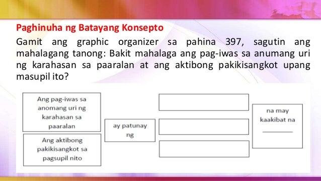 b.4. Magtala ng mga paksa para sa talakayan at pagbabahaginan na isasagawa sa takdang panahon na magkikita-kita at magsasa...