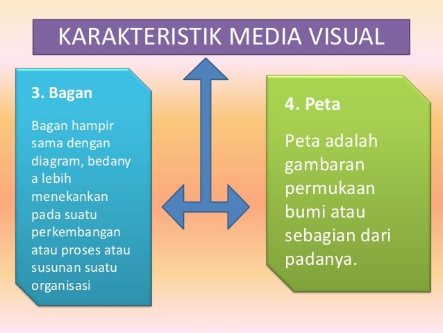 Karakteristik media visual 2 638gcb1371627113 grafikgrafik adalahgambar yangsederhana yangbanyak sedikitnyamerupakanpenggambaran datakuantitatif yangakurat dalam bentukyang menarik danmudah 2 ccuart Image collections