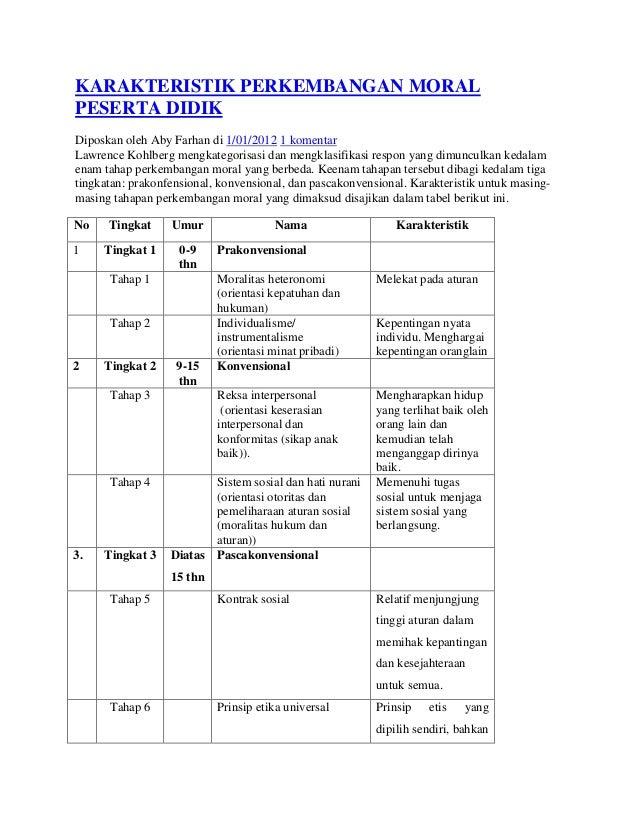 KARAKTERISTIK PERKEMBANGAN MORALPESERTA DIDIKDiposkan oleh Aby Farhan di 1/01/2012 1 komentarLawrence Kohlberg mengkategor...