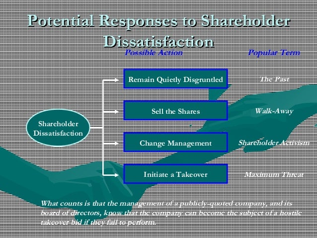 mini case the failure of corporate governance at enron Governance failure at enron: case questions 3 if all publicly-traded firms in the united states are operating within the same basic corporate governance system as enron, why would some people believe this was an isolated incident, and not an example of many failures.