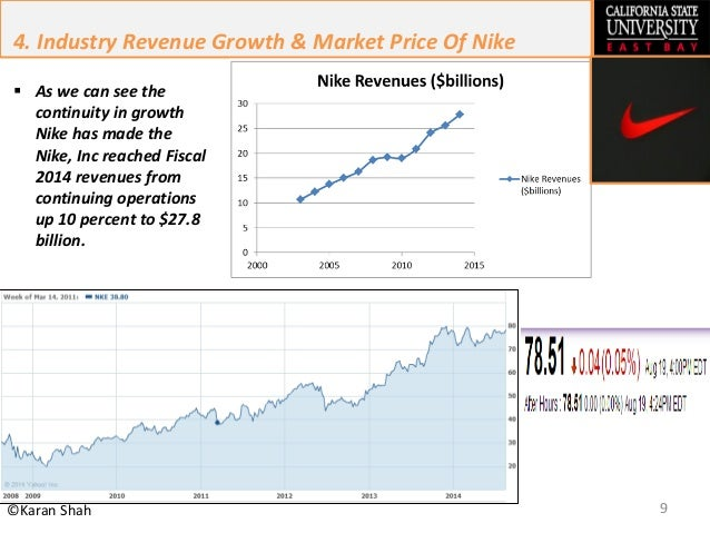 business cycle for nike Oregon-based nike, inc (nyse: nke) is a one of the best recognized brands  across the globe  such activity of course leaves the company with a lesser  amount for investment into business, but at the same time, the decrease in the  number.
