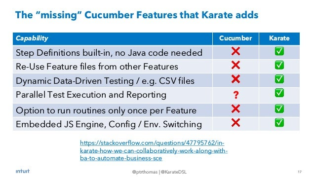 """17 @ptrthomas   @KarateDSL The """"missing"""" Cucumber Features that Karate adds Capability Cucumber Karate Step Definitions bu..."""