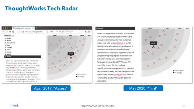 "3 @ptrthomas   @KarateDSL ThoughtWorks Tech Radar April 2019: ""Assess"" May 2020: ""Trial"""
