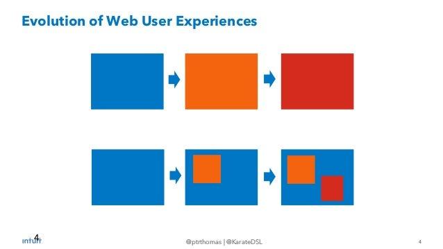 4 @ptrthomas   @KarateDSL Evolution of Web User Experiences 4
