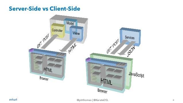 6 @ptrthomas   @KarateDSL Server-Side vs Client-Side