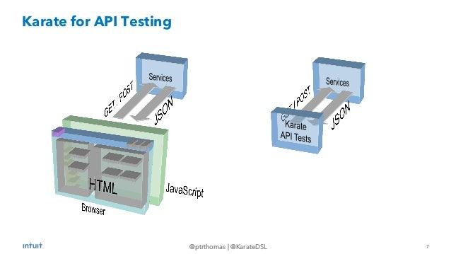 7 @ptrthomas   @KarateDSL Karate for API Testing