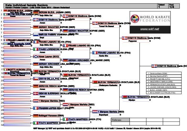 Tatami  Karate1 Premier League - Lotto Dutch Open 2014 - Almere Nederland  1 2 3 4 5 6 7 8 9 10 11 12 13 14 15 16 17 18 19...