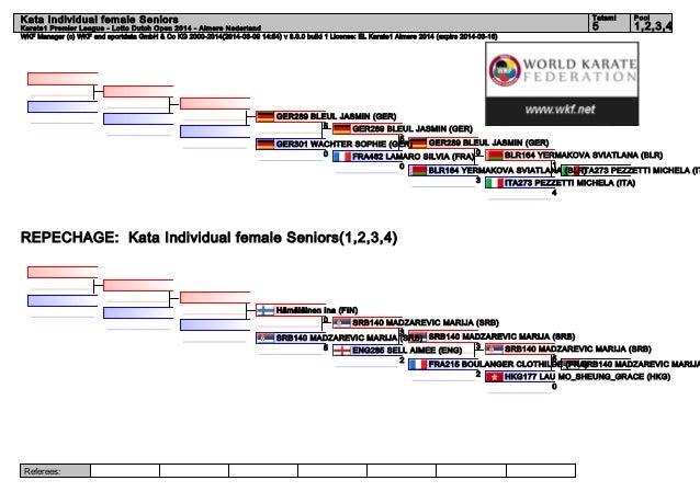 Tatami  Karate1 Premier League - Lotto Dutch Open 2014 - Almere Nederland  Pool  5  Kata Individual female Seniors  1,2,3,...