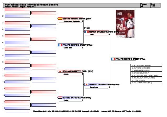 Tatami  Karate1 Premier League - Paris 2014  Pool  4  Pool winner-Kata Individual female Seniors  1/1  1 2 3 4 5  ESP198 S...