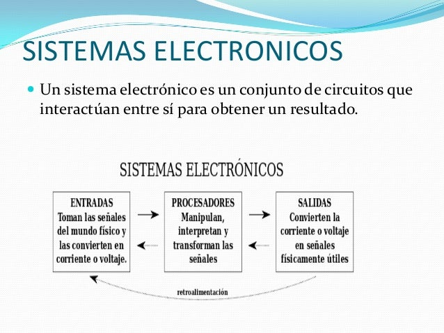 SISTEMAS ELECTRONICOS  Un sistema electrónico es un conjunto de circuitos que interactúan entre sí para obtener un result...
