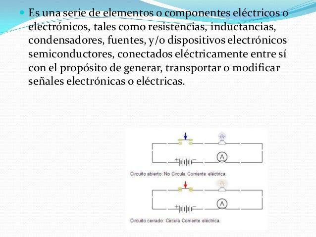  Es una serie de elementos o componentes eléctricos o electrónicos, tales como resistencias, inductancias, condensadores,...