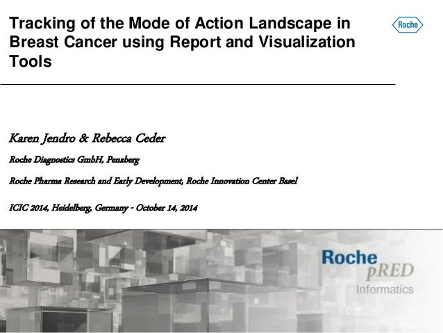 Tracking of the Mode of Action Landscape in  Breast Cancer using Report and Visualization  Tools  Karen Jendro & Rebecca C...