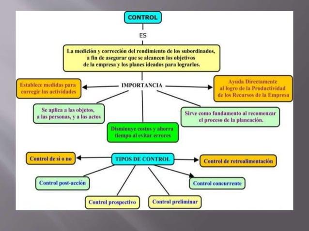 COMO SE APLICA DOFA debe hacer la comparación objetiva entre la organización y sus pares o competidores para determinar f...