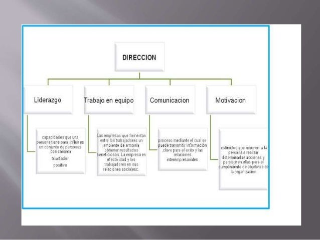 Un análisis DOFA es una evaluación muy sencilla de hacer, ya que es una evaluación subjetiva de datos, que se ponen ordena...