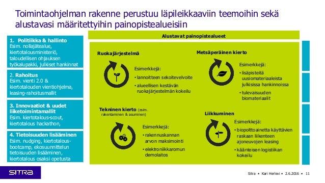 Toimintaohjelman rakenne perustuu läpileikkaaviin teemoihin sekä alustavasi määritettyihin painopistealueisiin 1. Politiik...