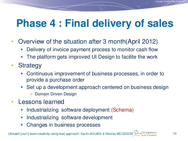 Copyright © Institut Lean France 2012  Phase 4 : Final delivery of sales • Overview of the situation after 3 month(April 2...