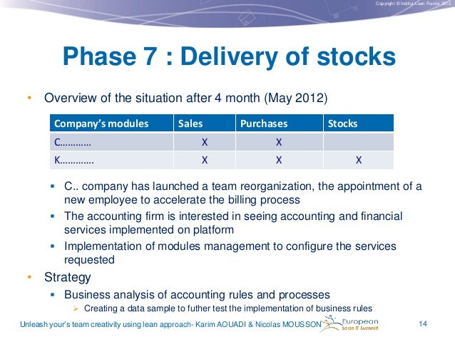 Copyright © Institut Lean France 2012  Phase 7 : Delivery of stocks • Overview of the situation after 4 month (May 2012) C...