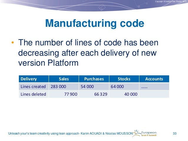 Copyright © Institut Lean France 2012  Manufacturing code • The number of lines of code has been decreasing after each del...