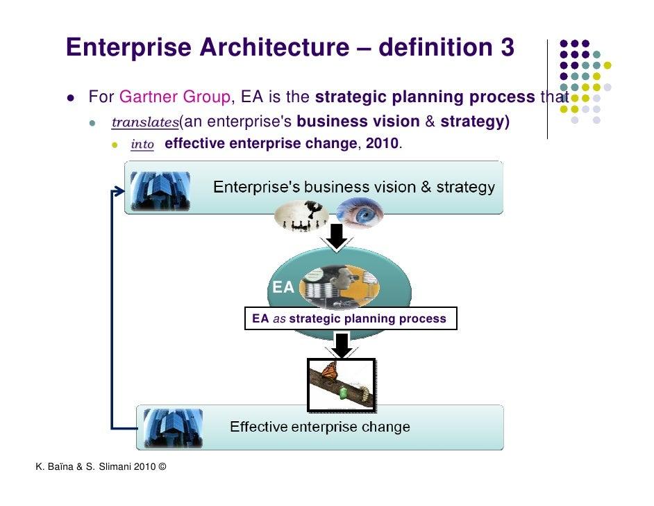 Enterprise architecture for Architecteur definition