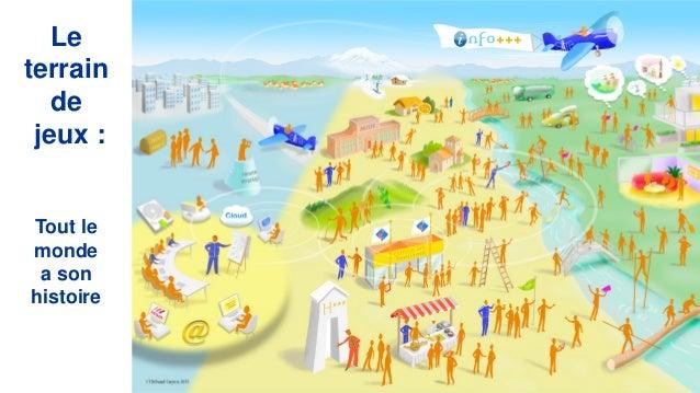 Le terrain de jeux : Tout le monde a son histoire